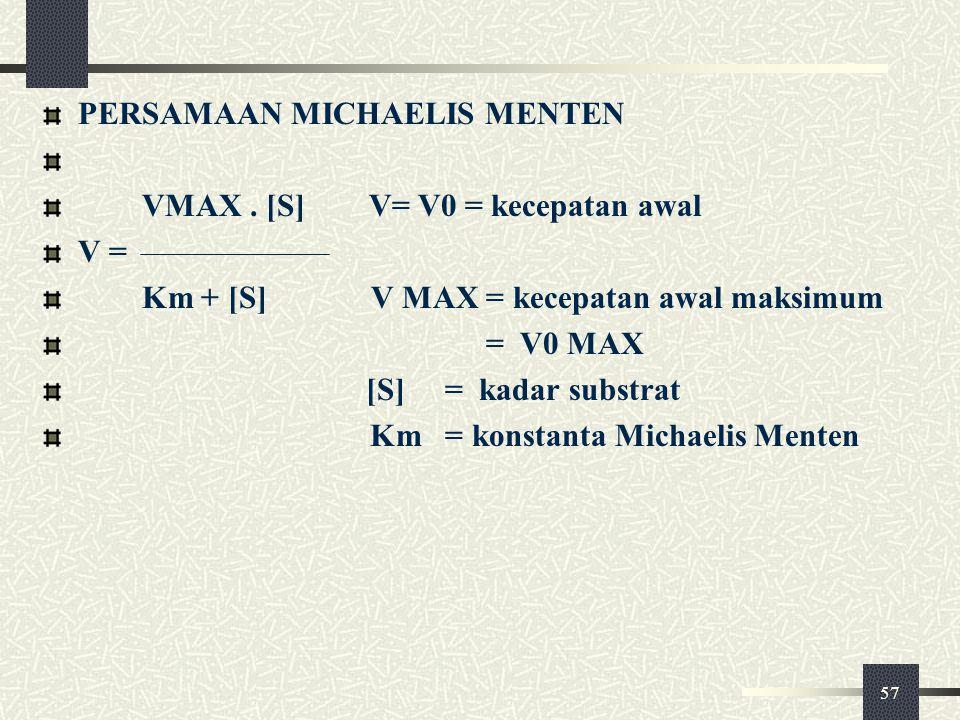 PERSAMAAN MICHAELIS MENTEN