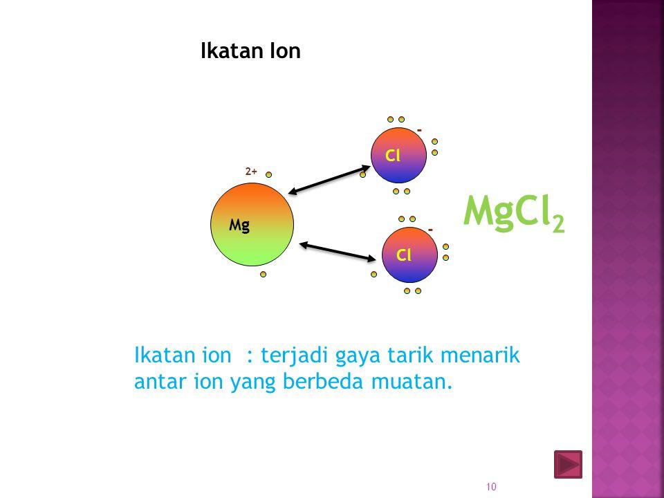 Ikatan Ion - Cl. 2+ Mg. MgCl2. - Cl.
