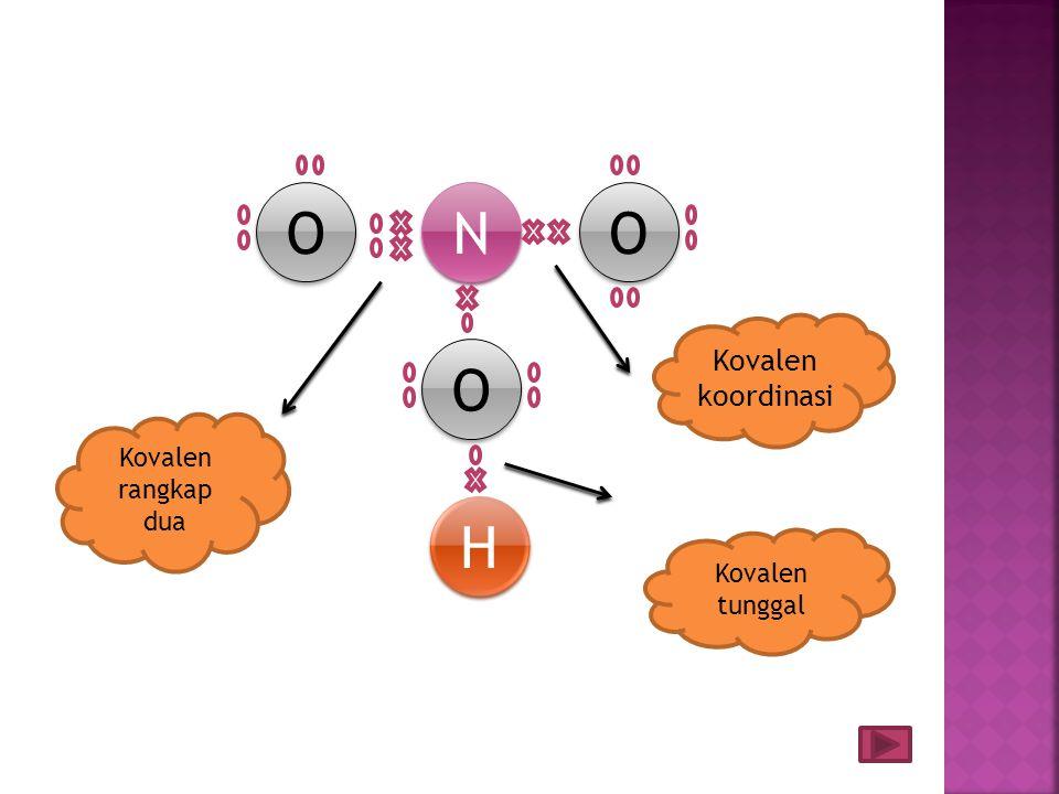 O N O Kovalen koordinasi O Kovalen rangkap dua H Kovalen tunggal