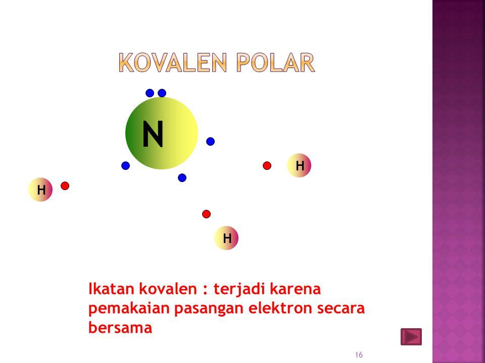 Kovalen polar N H H H Ikatan kovalen : terjadi karena pemakaian pasangan elektron secara bersama