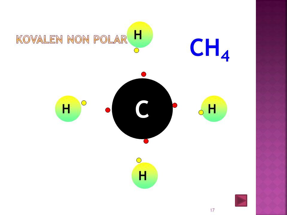 Kovalen non polar H CH4 C H H H