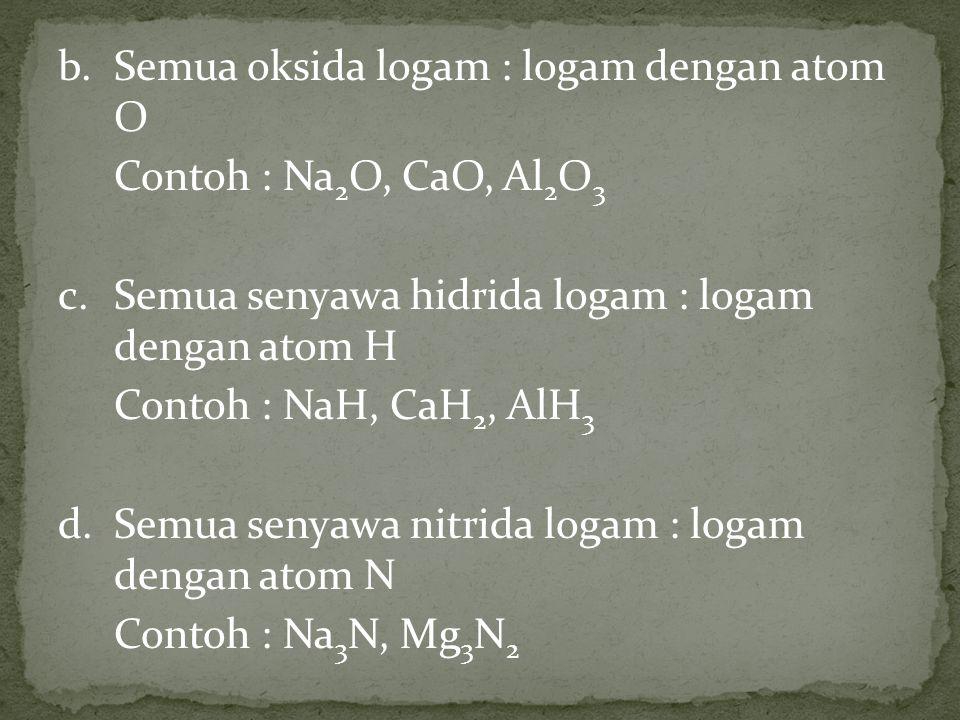 b. Semua oksida logam : logam dengan atom O