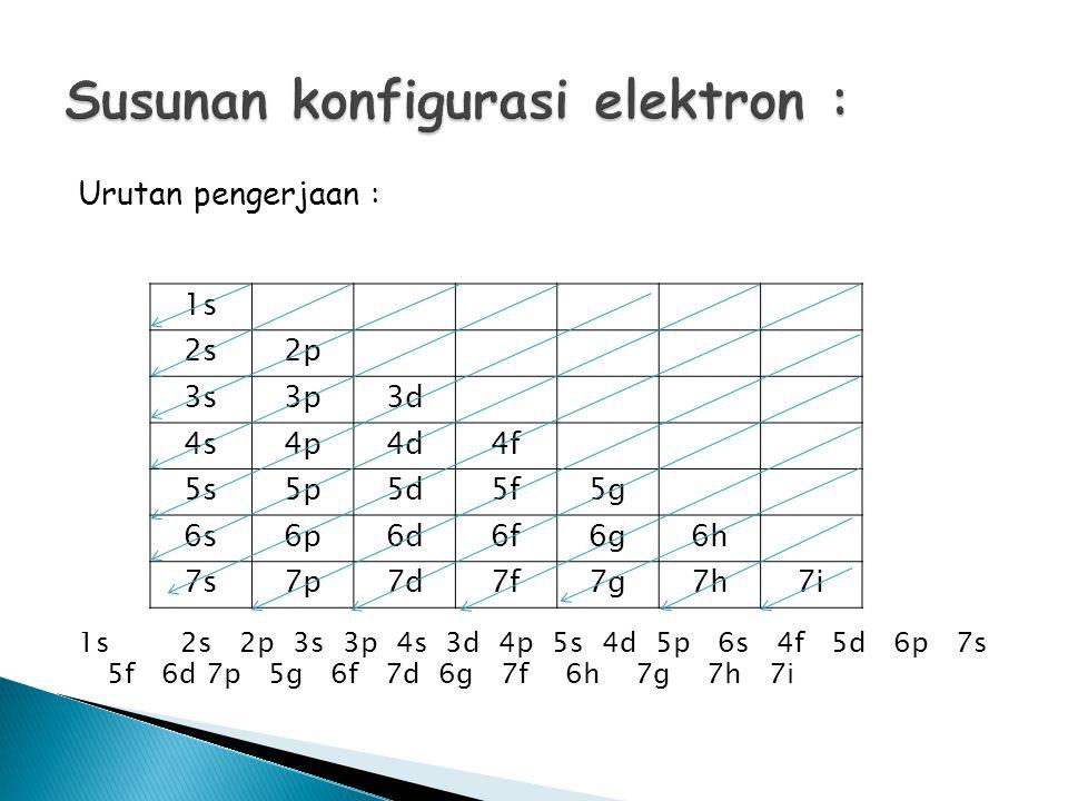 Susunan konfigurasi elektron :