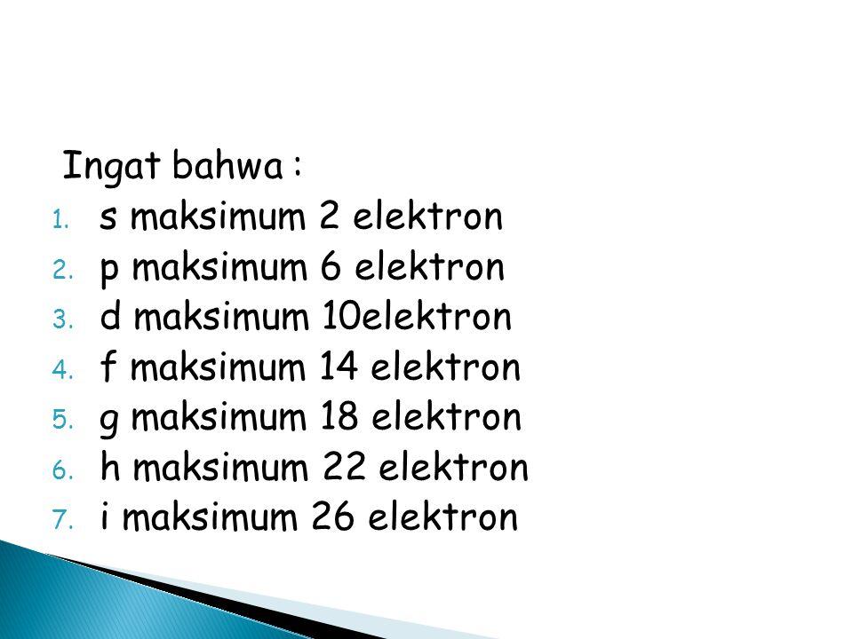 Ingat bahwa : s maksimum 2 elektron. p maksimum 6 elektron. d maksimum 10elektron. f maksimum 14 elektron.