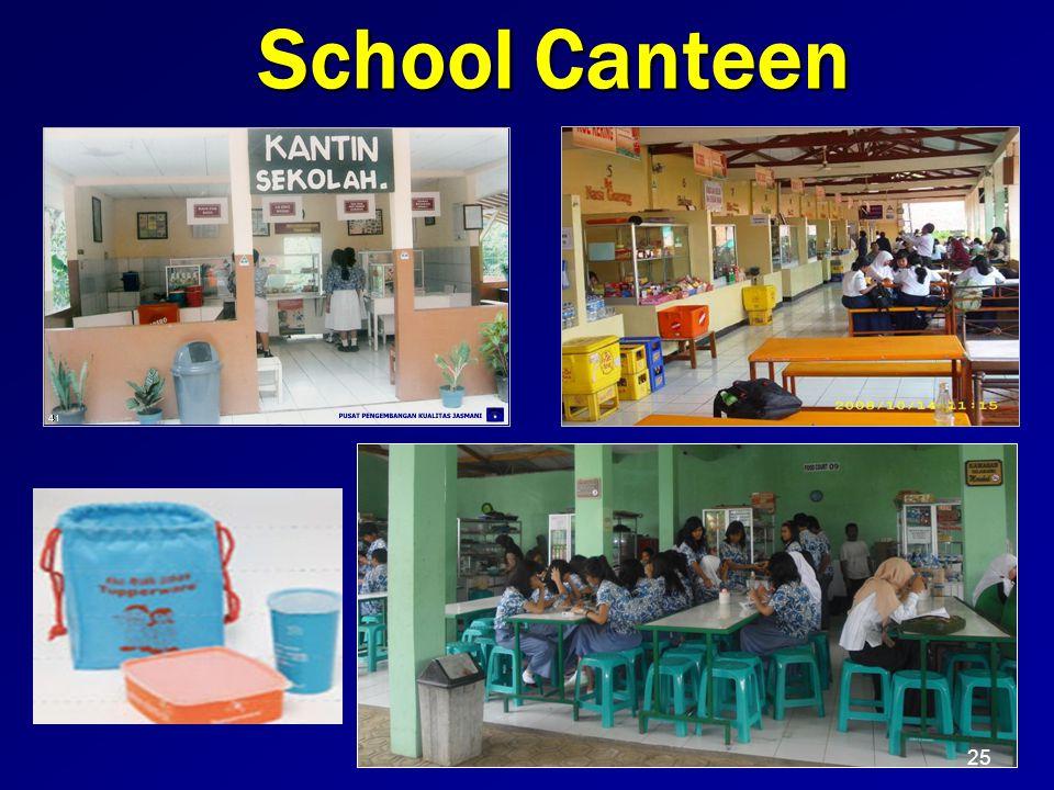 School Canteen 25