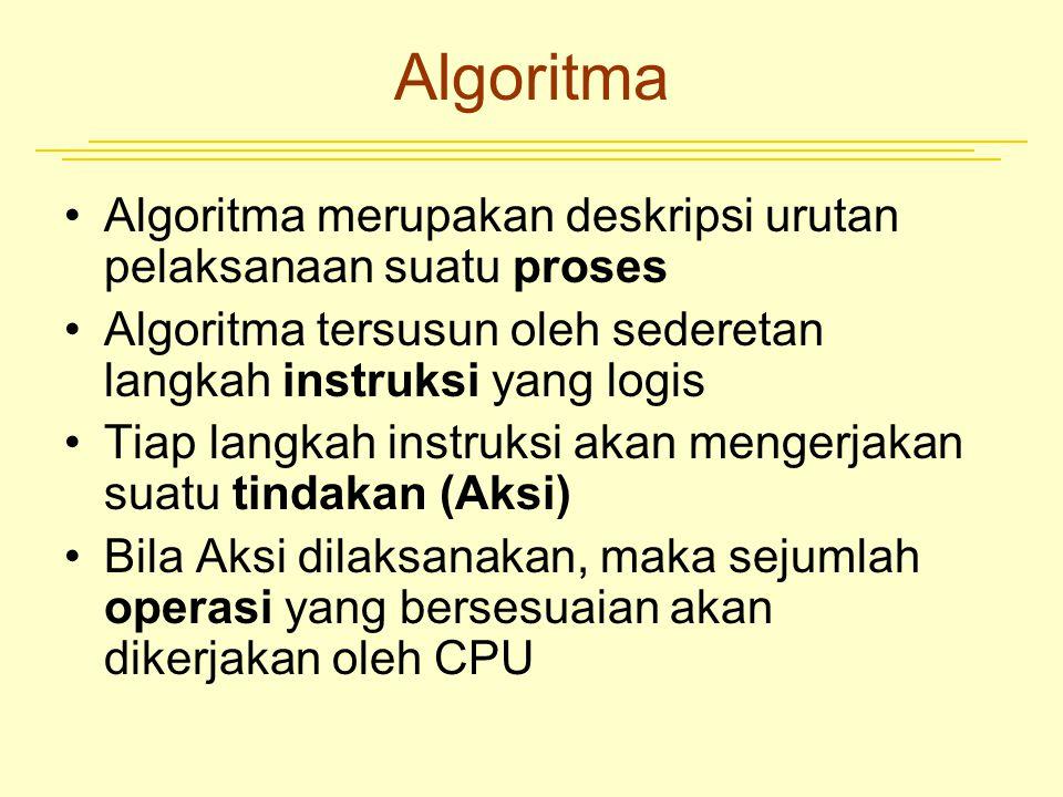 Algoritma Algoritma merupakan deskripsi urutan pelaksanaan suatu proses. Algoritma tersusun oleh sederetan langkah instruksi yang logis.