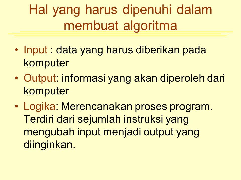 Hal yang harus dipenuhi dalam membuat algoritma