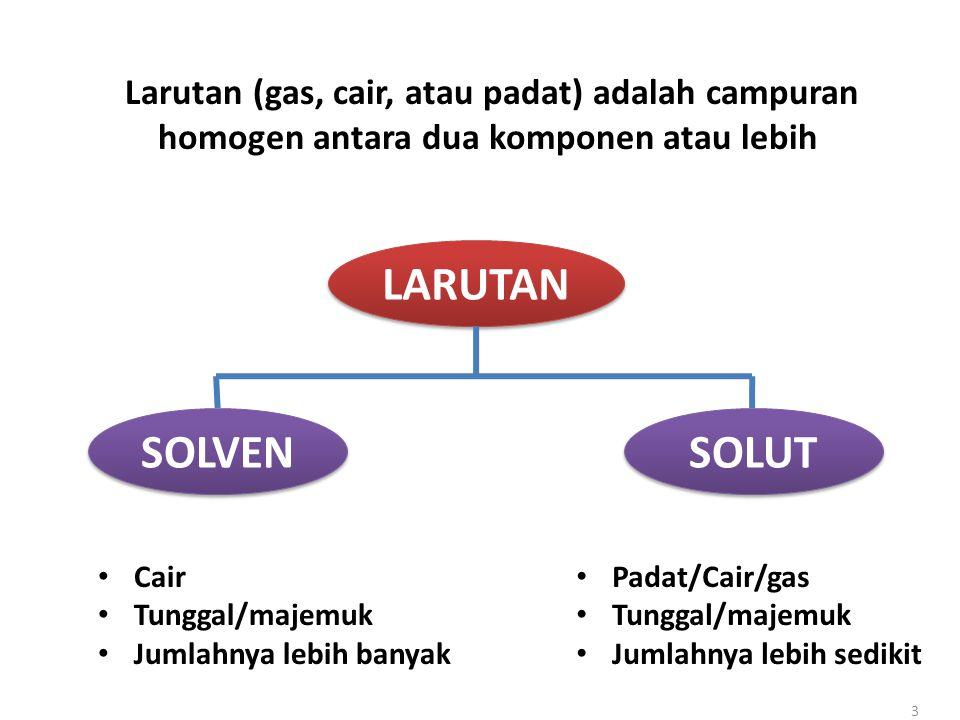 Larutan (gas, cair, atau padat) adalah campuran homogen antara dua komponen atau lebih