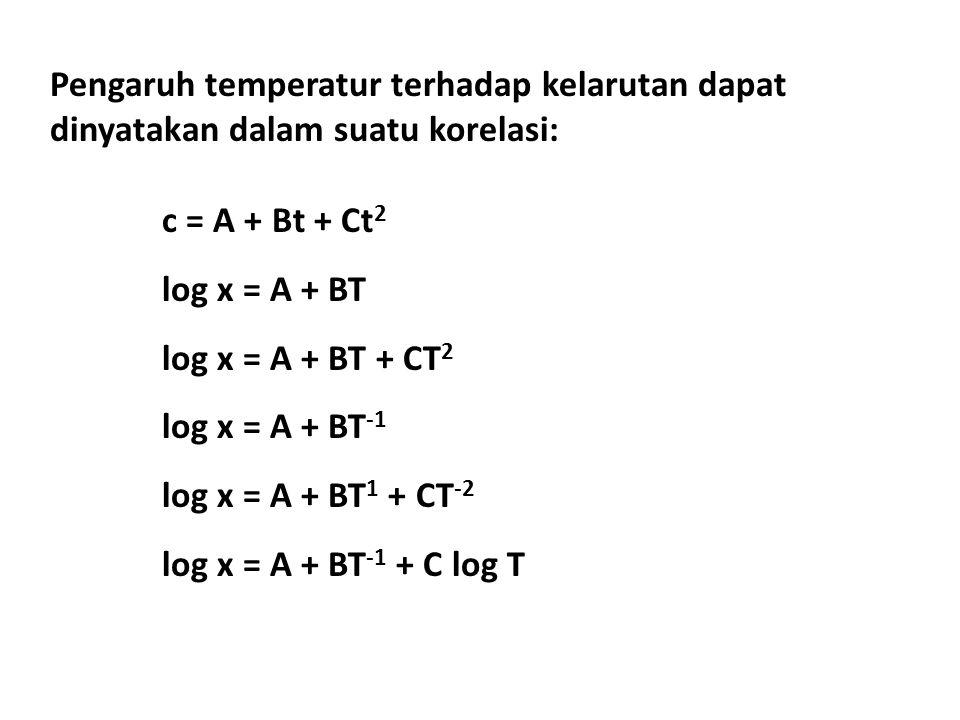Pengaruh temperatur terhadap kelarutan dapat dinyatakan dalam suatu korelasi: