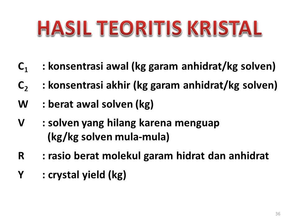 HASIL TEORITIS KRISTAL