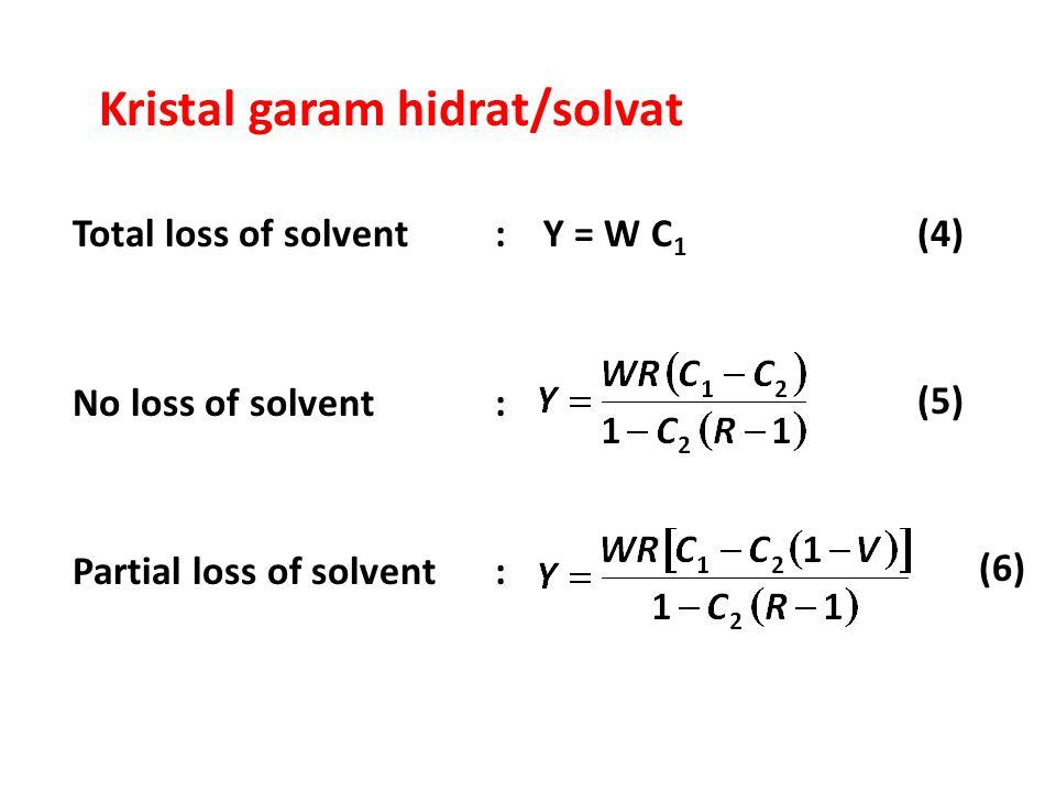 Kristal garam hidrat/solvat