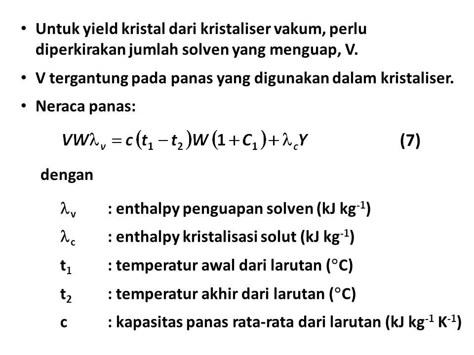 Untuk yield kristal dari kristaliser vakum, perlu diperkirakan jumlah solven yang menguap, V.