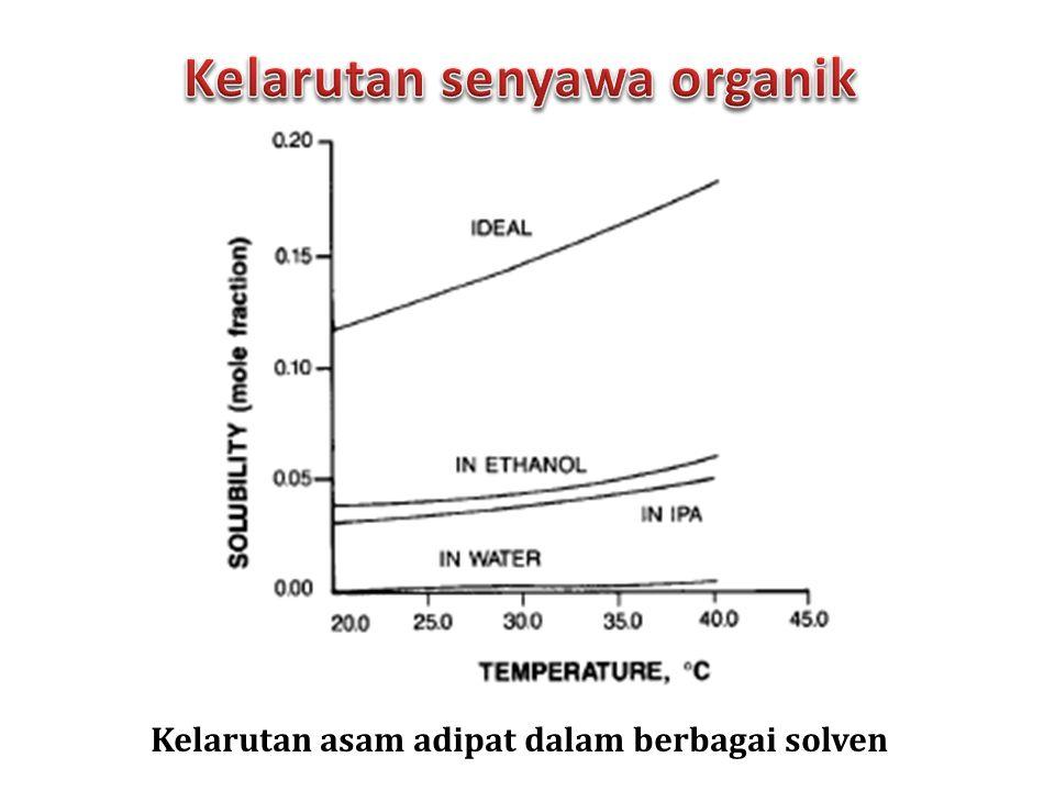 Kelarutan senyawa organik