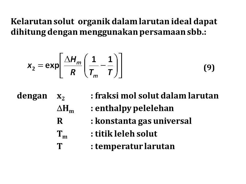 dengan x2 : fraksi mol solut dalam larutan Hm : enthalpy pelelehan