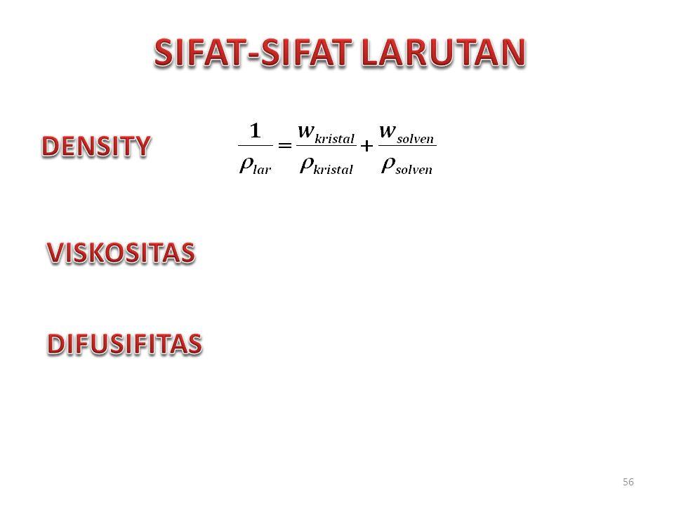 SIFAT-SIFAT LARUTAN DENSITY VISKOSITAS DIFUSIFITAS