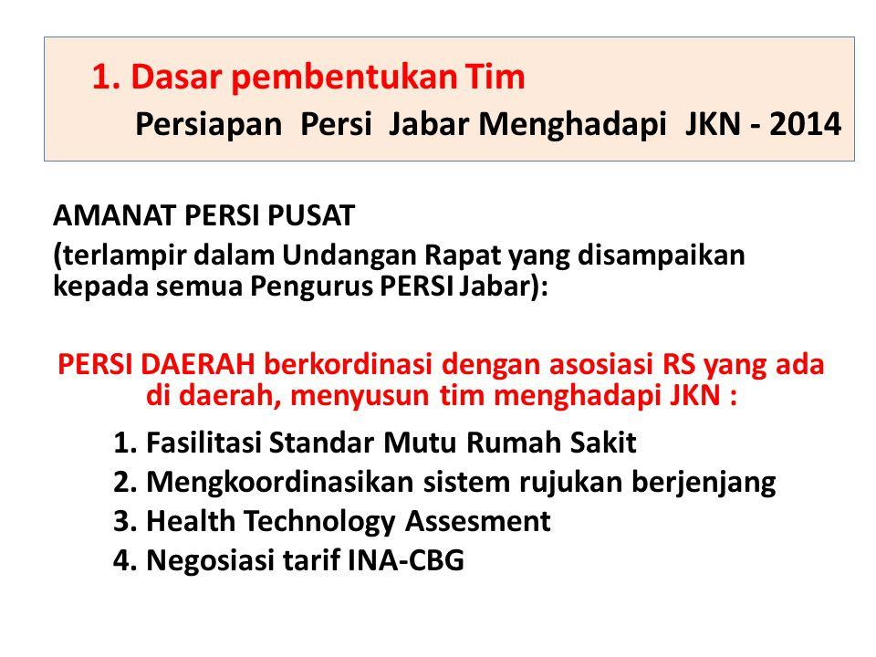 1. Dasar pembentukan Tim Persiapan Persi Jabar Menghadapi JKN - 2014