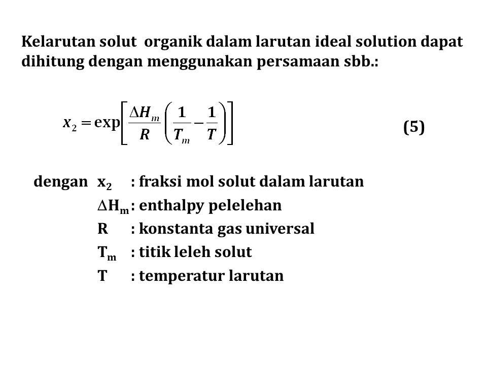 Kelarutan solut organik dalam larutan ideal solution dapat dihitung dengan menggunakan persamaan sbb.: