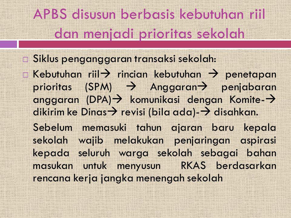 APBS disusun berbasis kebutuhan riil dan menjadi prioritas sekolah