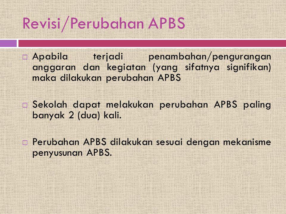 Revisi/Perubahan APBS