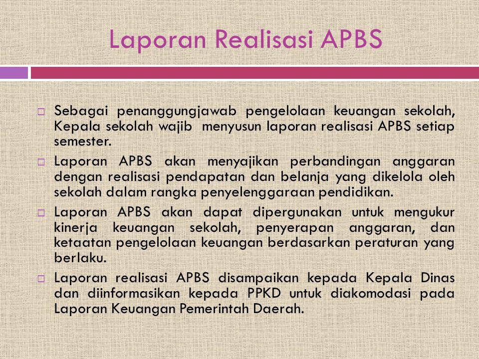 Laporan Realisasi APBS