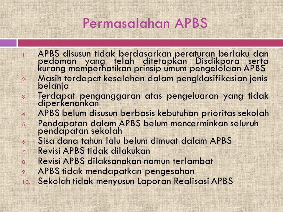 Permasalahan APBS