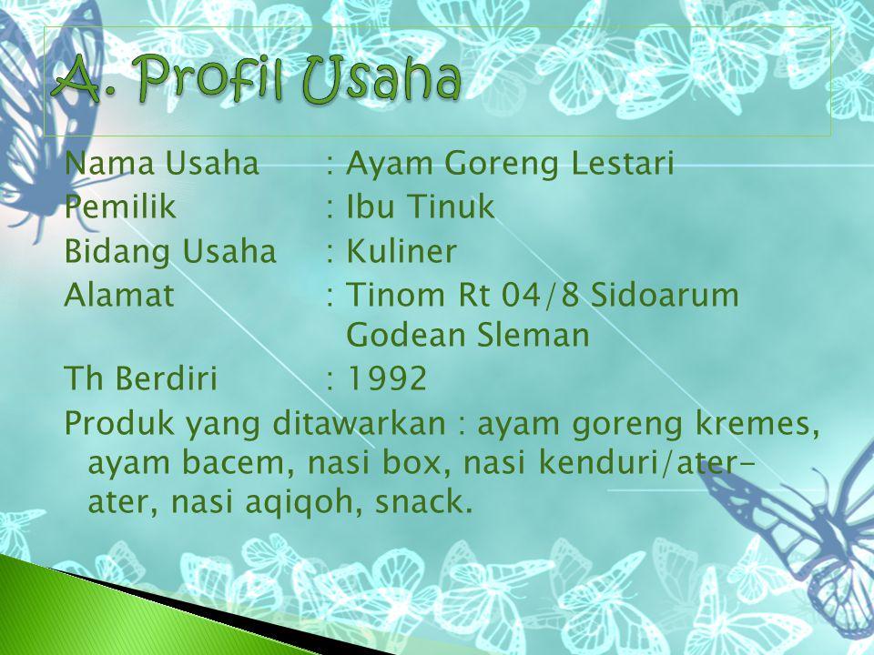 A. Profil Usaha