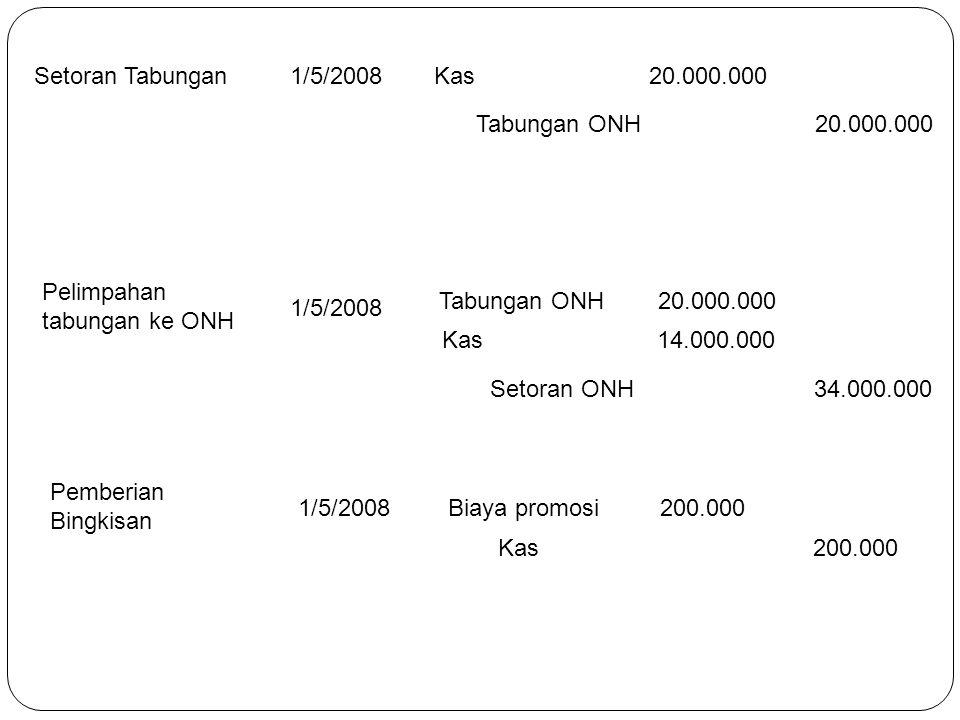 Setoran Tabungan 1/5/2008. Kas 20.000.000. Tabungan ONH 20.000.000.