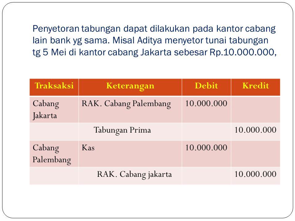 Penyetoran tabungan dapat dilakukan pada kantor cabang lain bank yg sama. Misal Aditya menyetor tunai tabungan tg 5 Mei di kantor cabang Jakarta sebesar Rp.10.000.000,