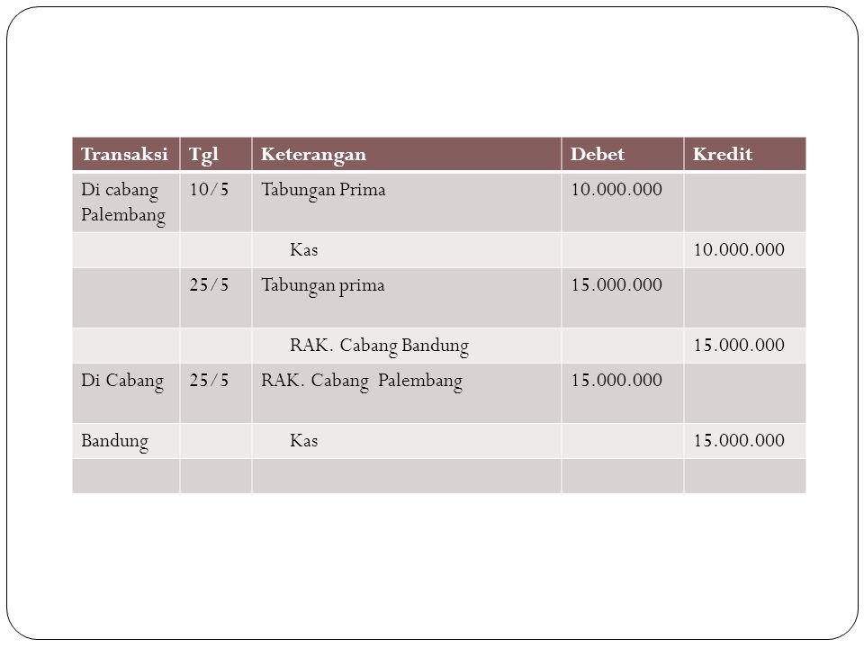 Transaksi Tgl. Keterangan. Debet. Kredit. Di cabang Palembang. 10/5. Tabungan Prima. 10.000.000.