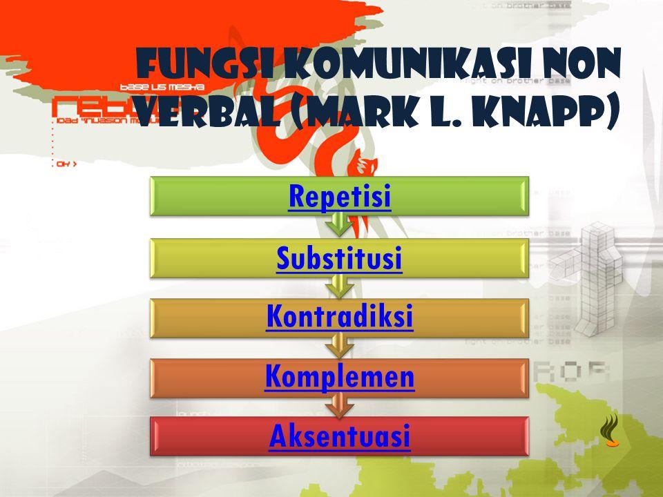 fungsi komunikasi non verbal (Mark L. Knapp)