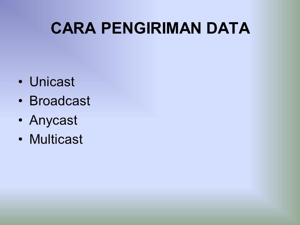 CARA PENGIRIMAN DATA Unicast Broadcast Anycast Multicast