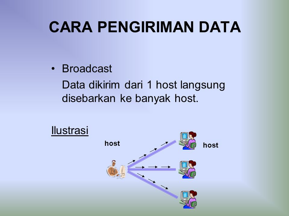 CARA PENGIRIMAN DATA Broadcast