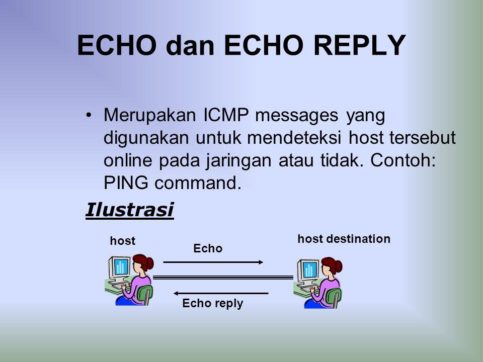 ECHO dan ECHO REPLY Merupakan ICMP messages yang digunakan untuk mendeteksi host tersebut online pada jaringan atau tidak. Contoh: PING command.