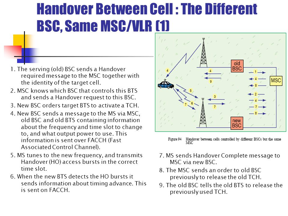 Handover Between Cell : The Different BSC, Same MSC/VLR (1)
