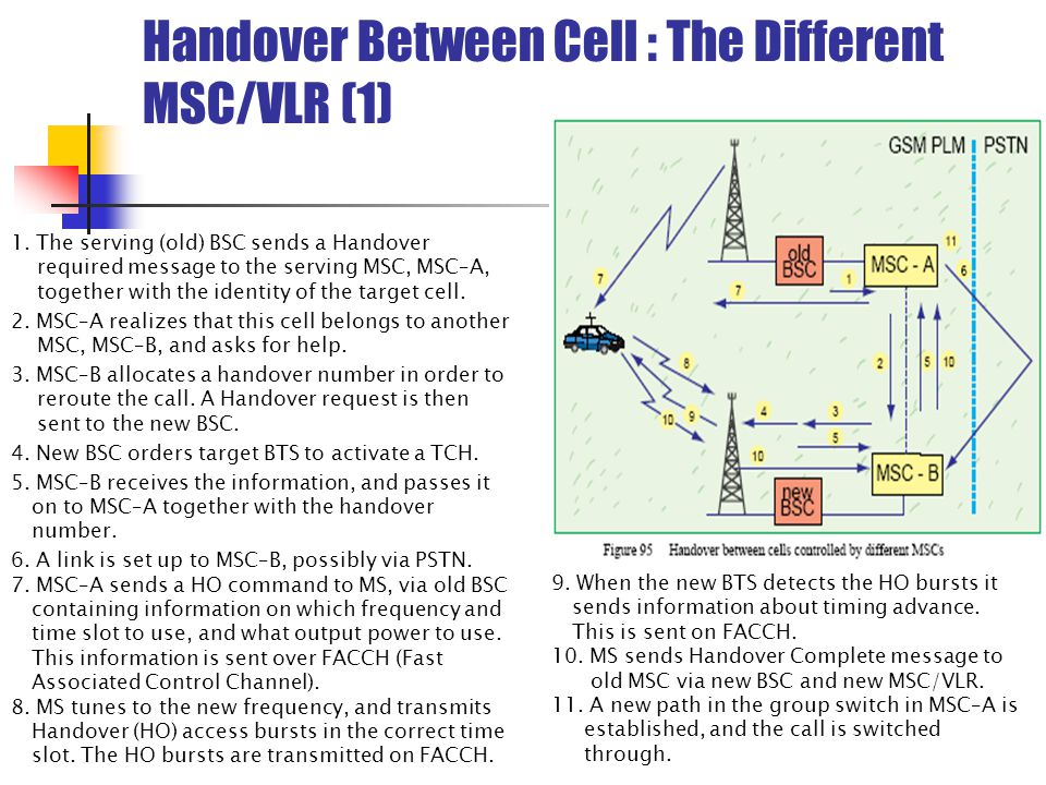 Handover Between Cell : The Different MSC/VLR (1)