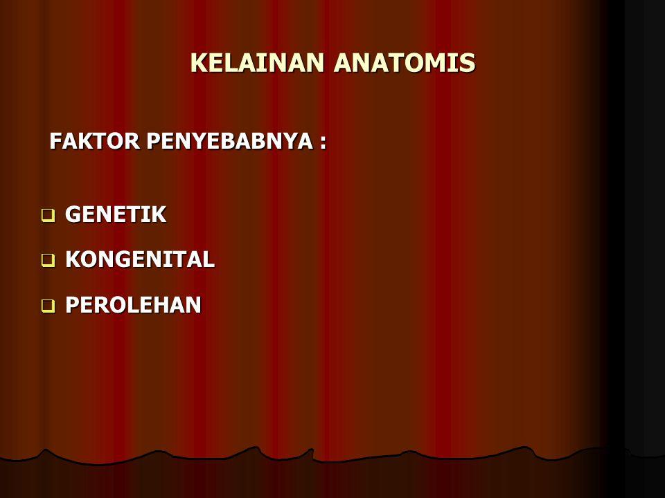 KELAINAN ANATOMIS FAKTOR PENYEBABNYA : GENETIK KONGENITAL PEROLEHAN