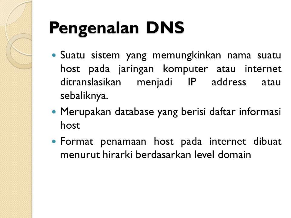 Pengenalan DNS