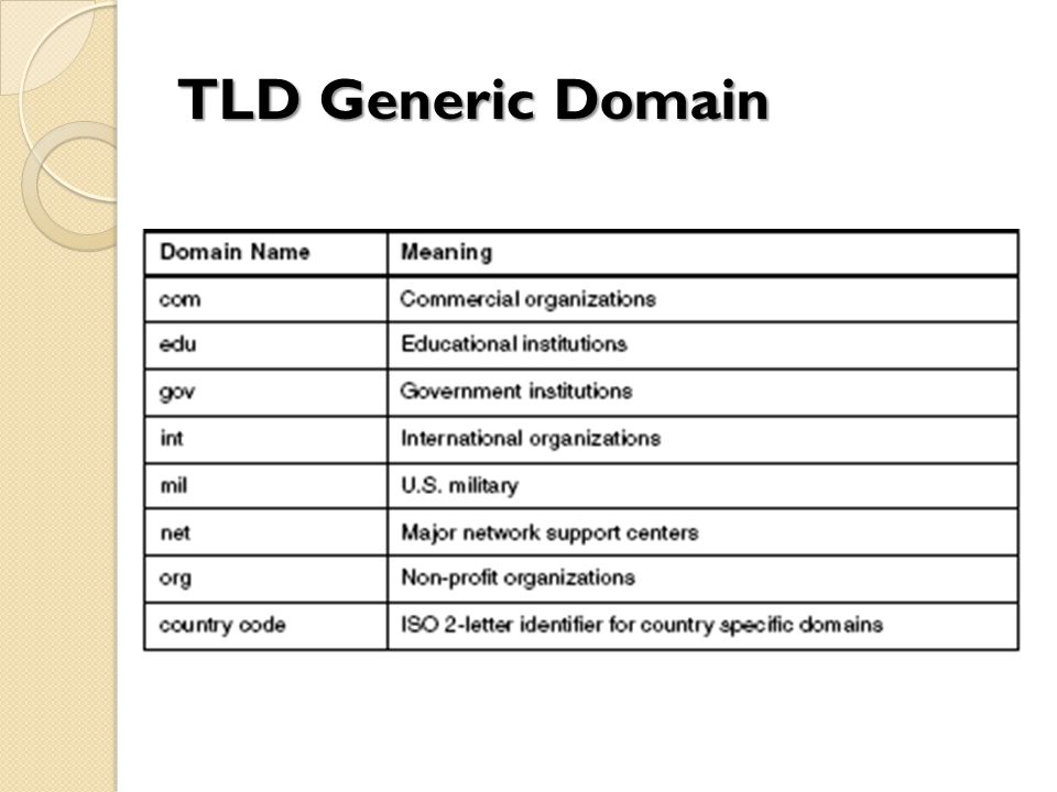 TLD Generic Domain