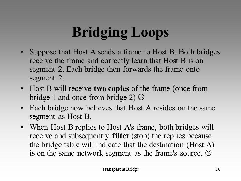 Bridging Loops