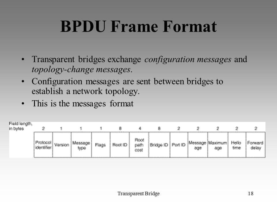 BPDU Frame Format Transparent bridges exchange configuration messages and topology-change messages.