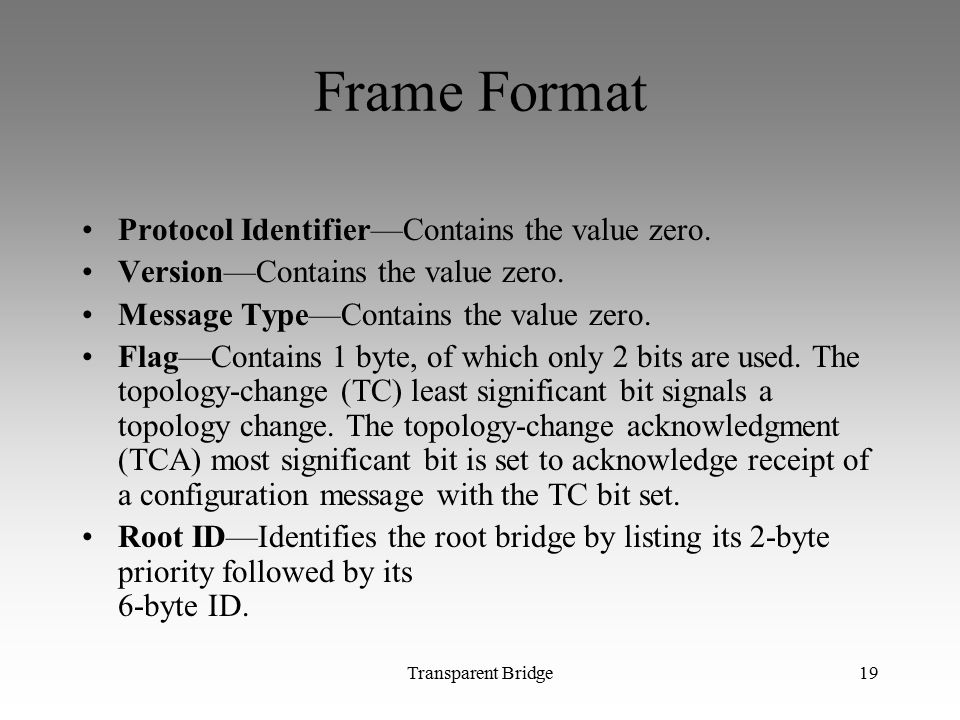 Frame Format Protocol Identifier—Contains the value zero.