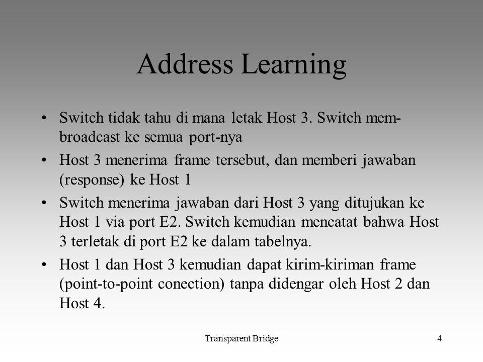 Address Learning Switch tidak tahu di mana letak Host 3. Switch mem-broadcast ke semua port-nya.