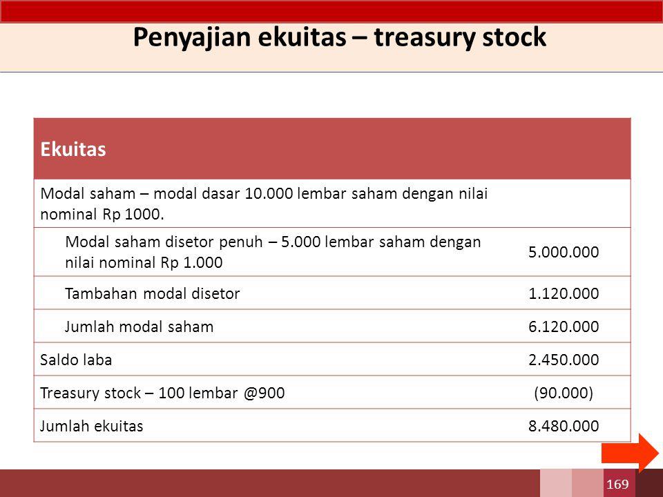 Penyajian ekuitas – treasury stock