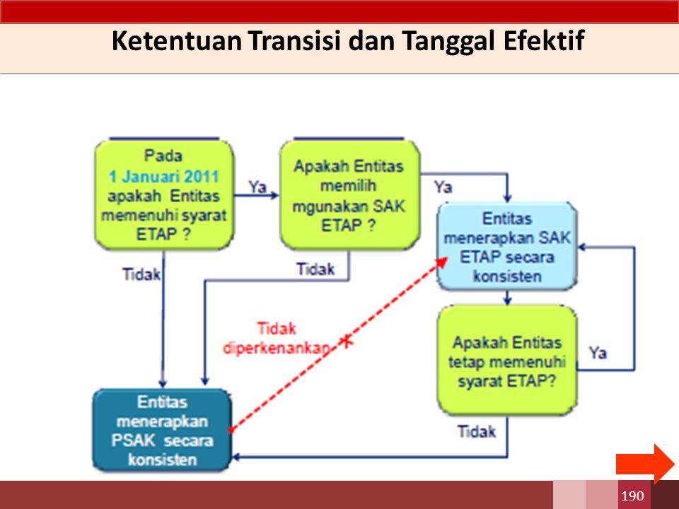 Ketentuan Transisi dan Tanggal Efektif