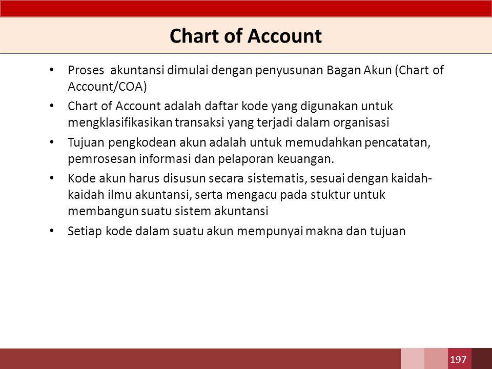 Chart of Account Proses akuntansi dimulai dengan penyusunan Bagan Akun (Chart of Account/COA)