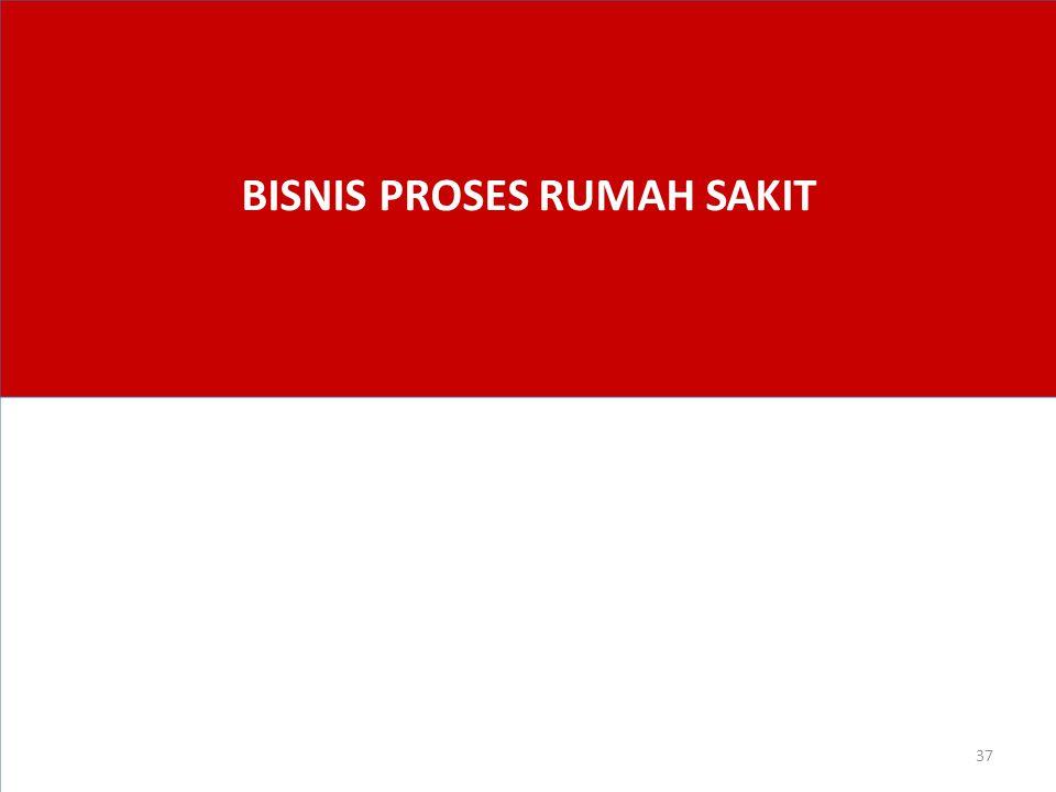BISNIS PROSES RUMAH SAKIT