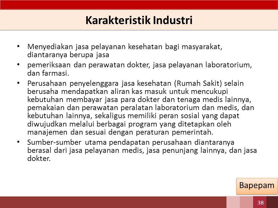 Karakteristik Industri