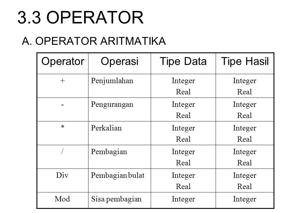 3.3 OPERATOR A. OPERATOR ARITMATIKA Operator Operasi Tipe Data