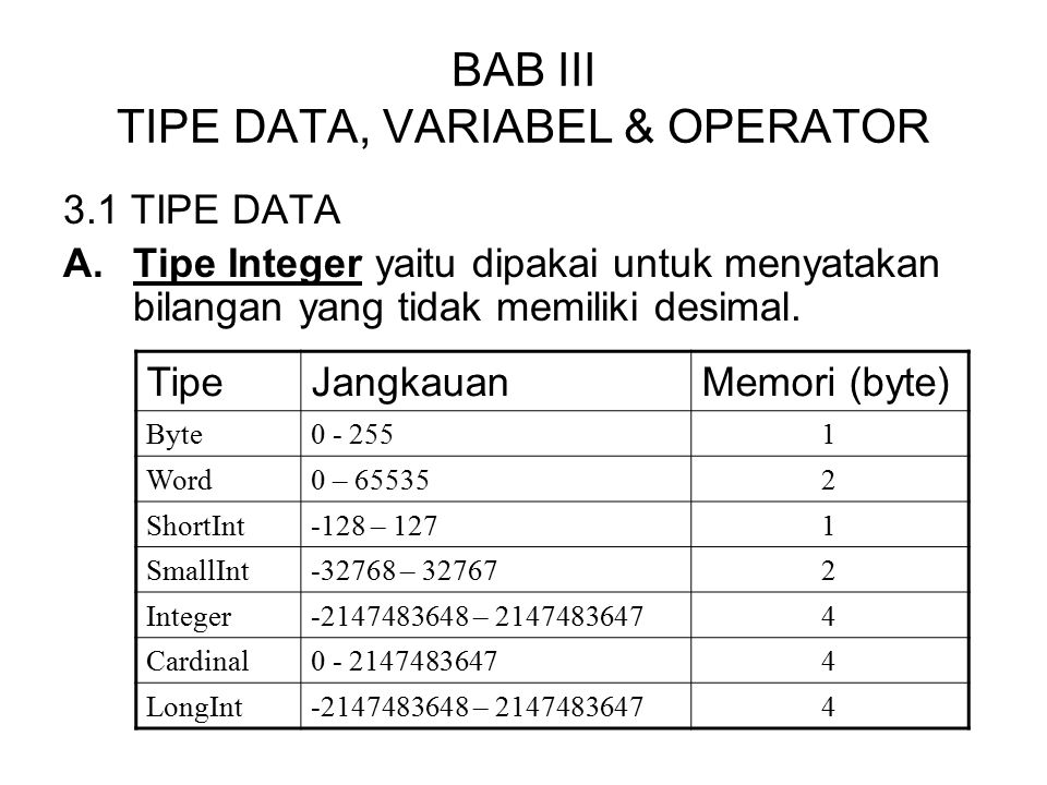 BAB III TIPE DATA, VARIABEL & OPERATOR