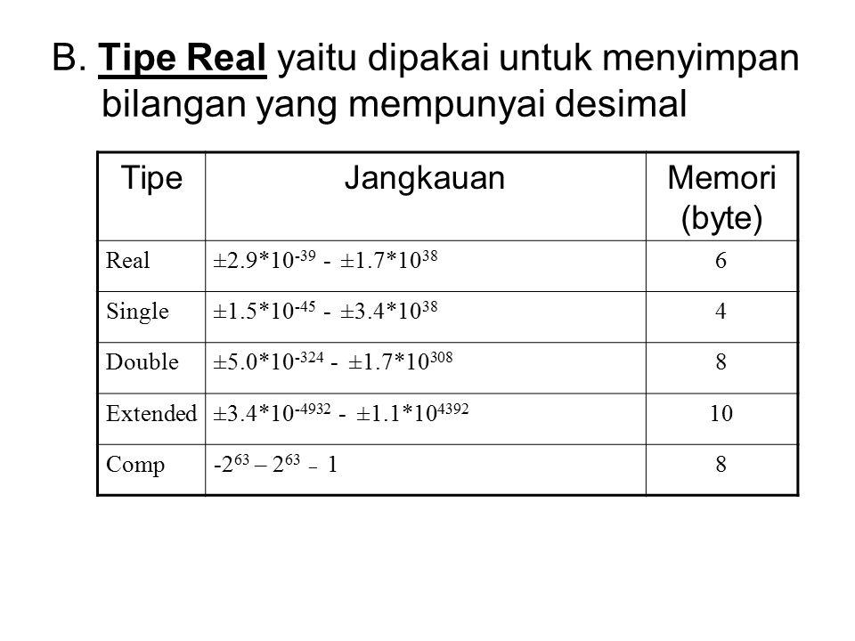 B. Tipe Real yaitu dipakai untuk menyimpan bilangan yang mempunyai desimal